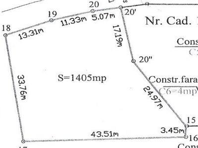 Teren 1405 mp , Bulevardul Chimiei, deschidere 30 ML